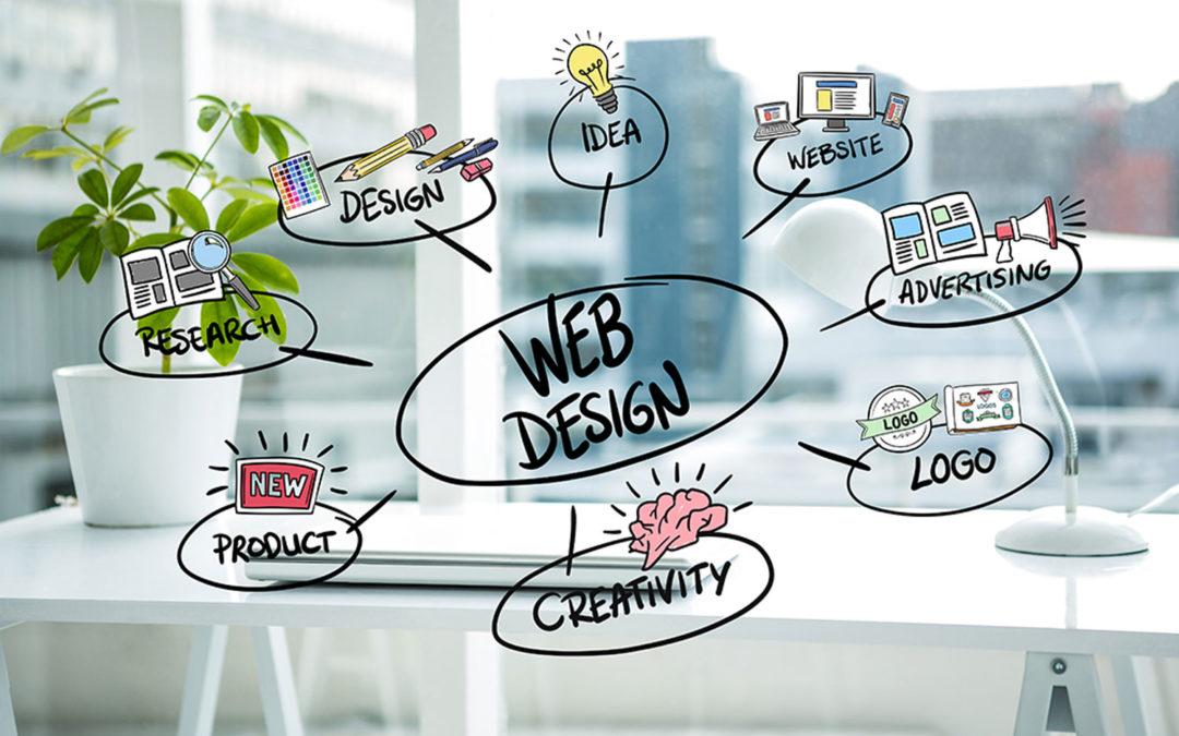 Qu'est-ce que le webmarketing ?